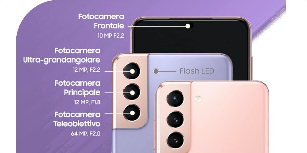 Galaxy S21 Camera setup