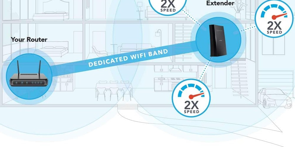 How does WiFi extender work
