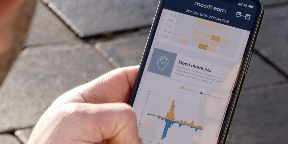 Moodbeam App