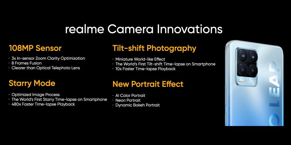 Realme 8 Pro Astrophotography Timelapse